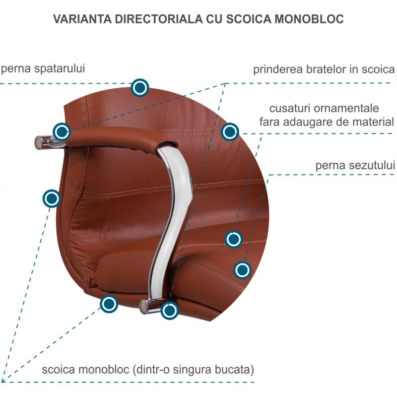 Detaliu Scaun Directorial Monobloc